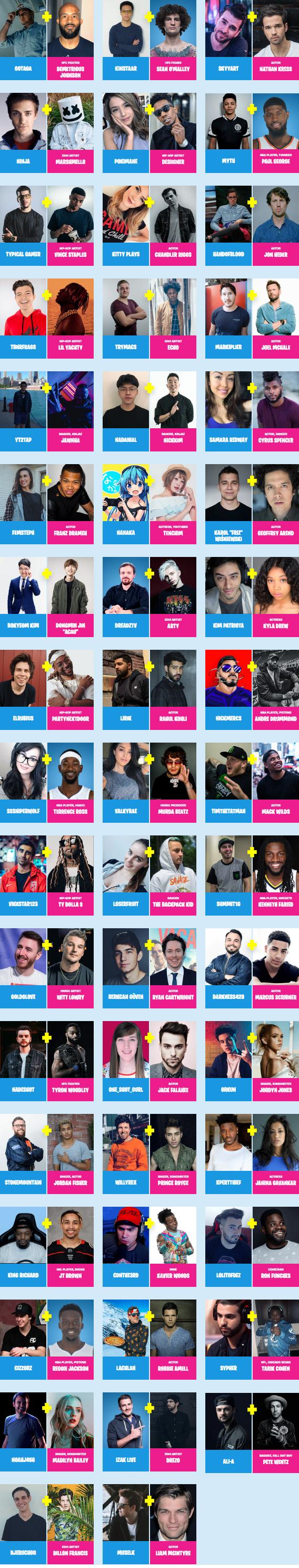cliquez pour voir la liste des 100 personnes presentes - tournois fortnite france