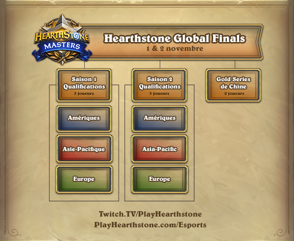 hearthstone-global-finals-blizzcon