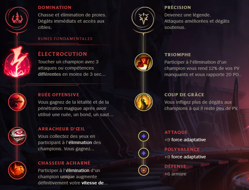 Pantheon Jungle S9 : build, runes et stuff - Guide LoL - Breakflip