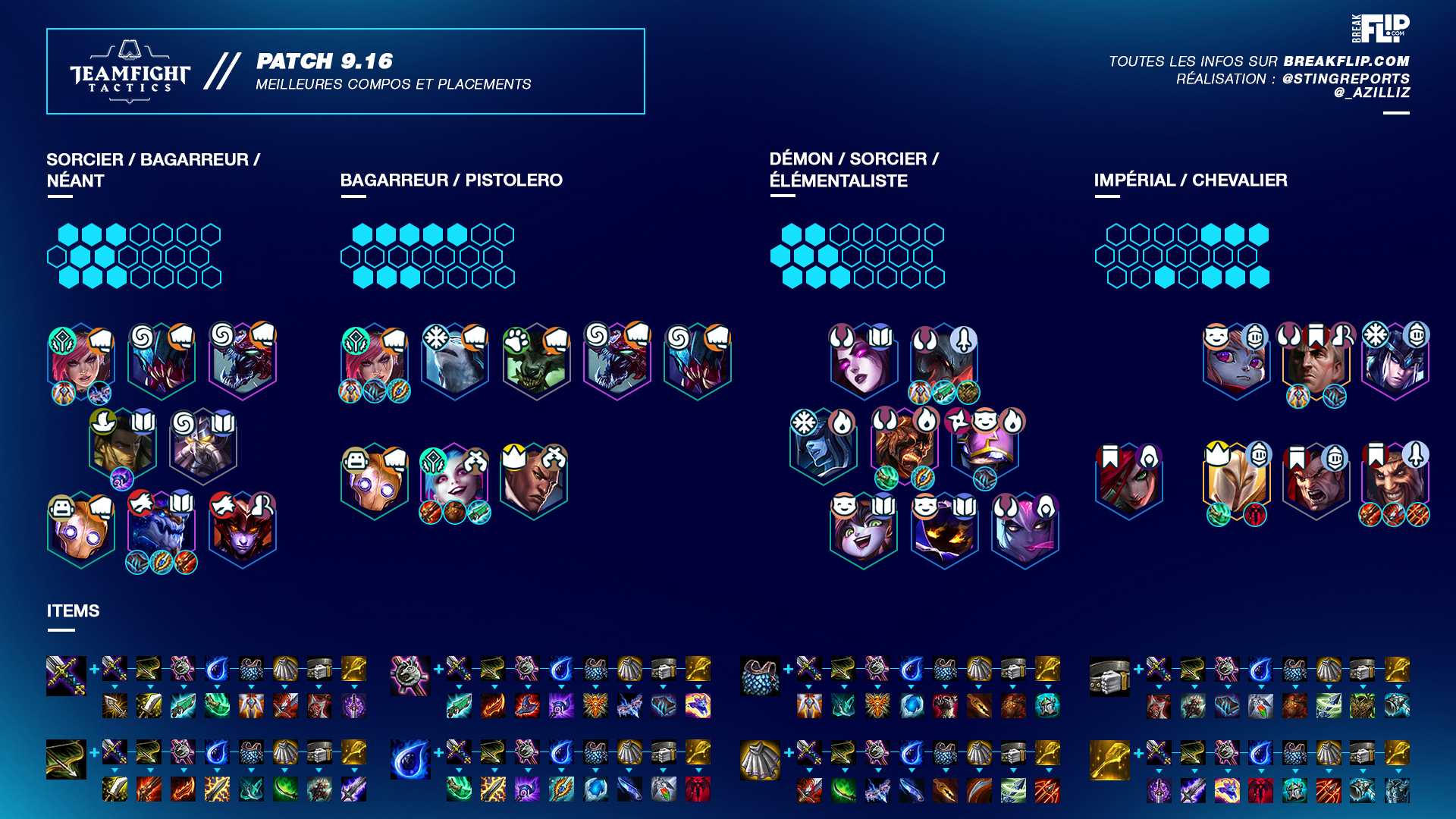 TFT comment faire top 1