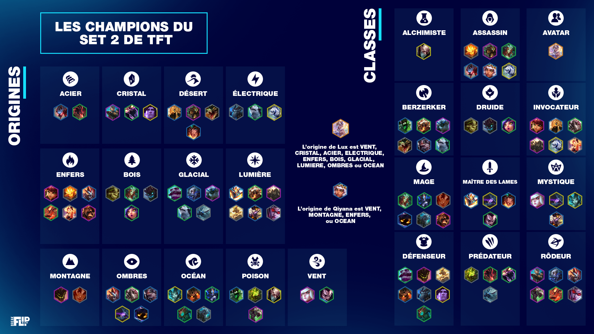 set-2-tft-classes-origines-champions-info