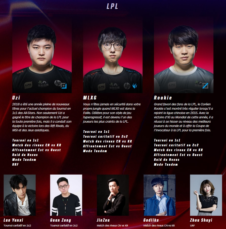 all-stars-lol-2018-chine-lpl